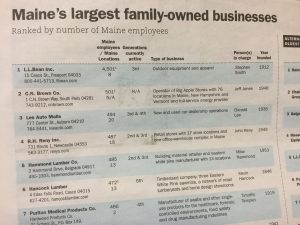Family owned businesses suck